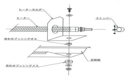 ヒ-ターと反射板との組み立て要領図