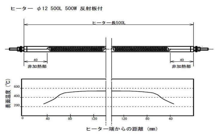表面温度分析 (解放状態下向き)